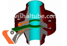 API Orifice Flanges Supplier In India