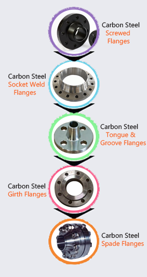 Carbon Steel Flanges Supplier In India